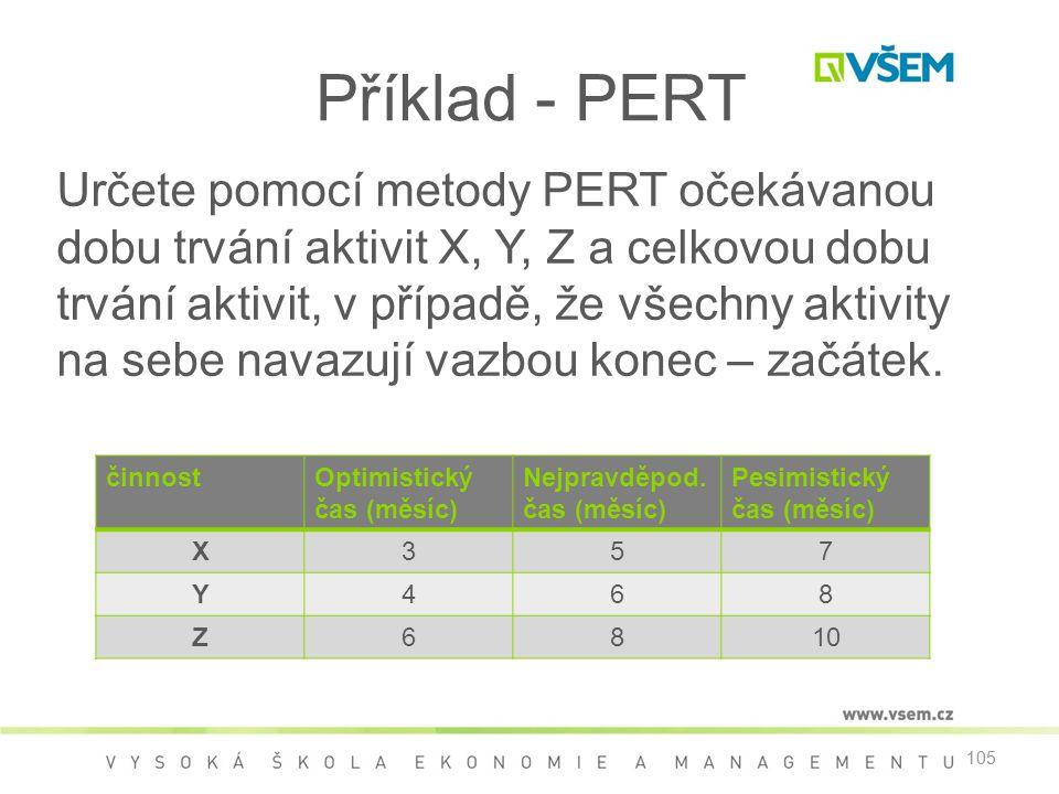 Příklad - PERT