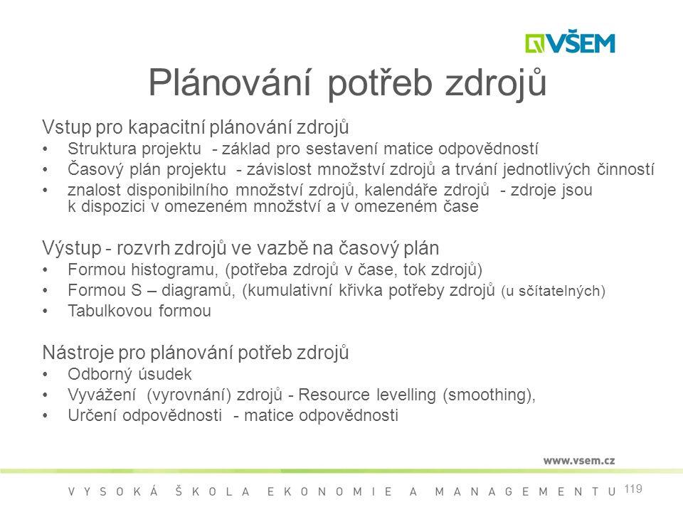 Plánování potřeb zdrojů