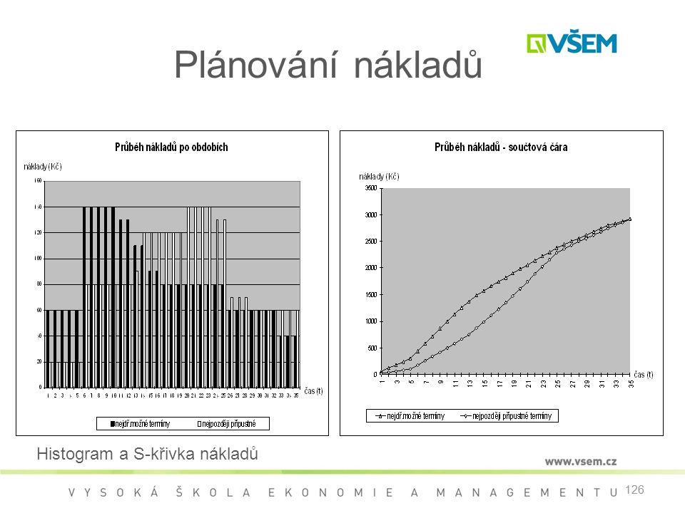 Plánování nákladů Histogram a S-křivka nákladů 126