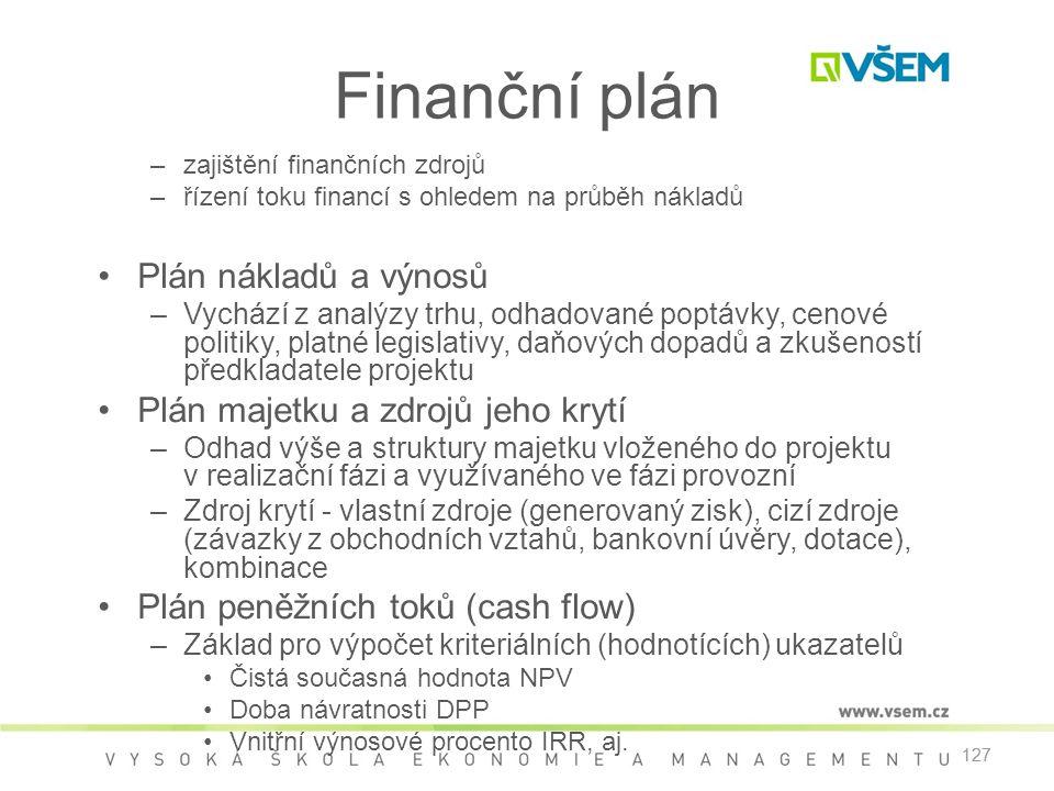 Finanční plán Plán nákladů a výnosů Plán majetku a zdrojů jeho krytí