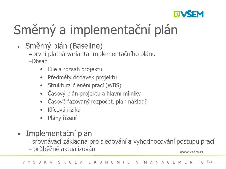 Směrný a implementační plán