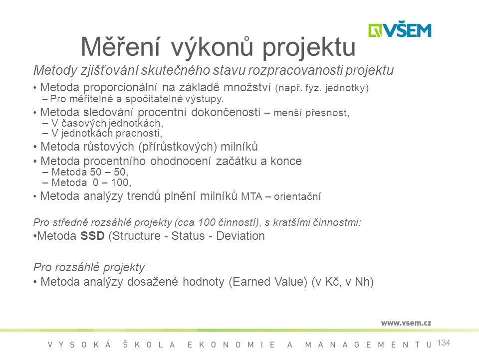 Měření výkonů projektu