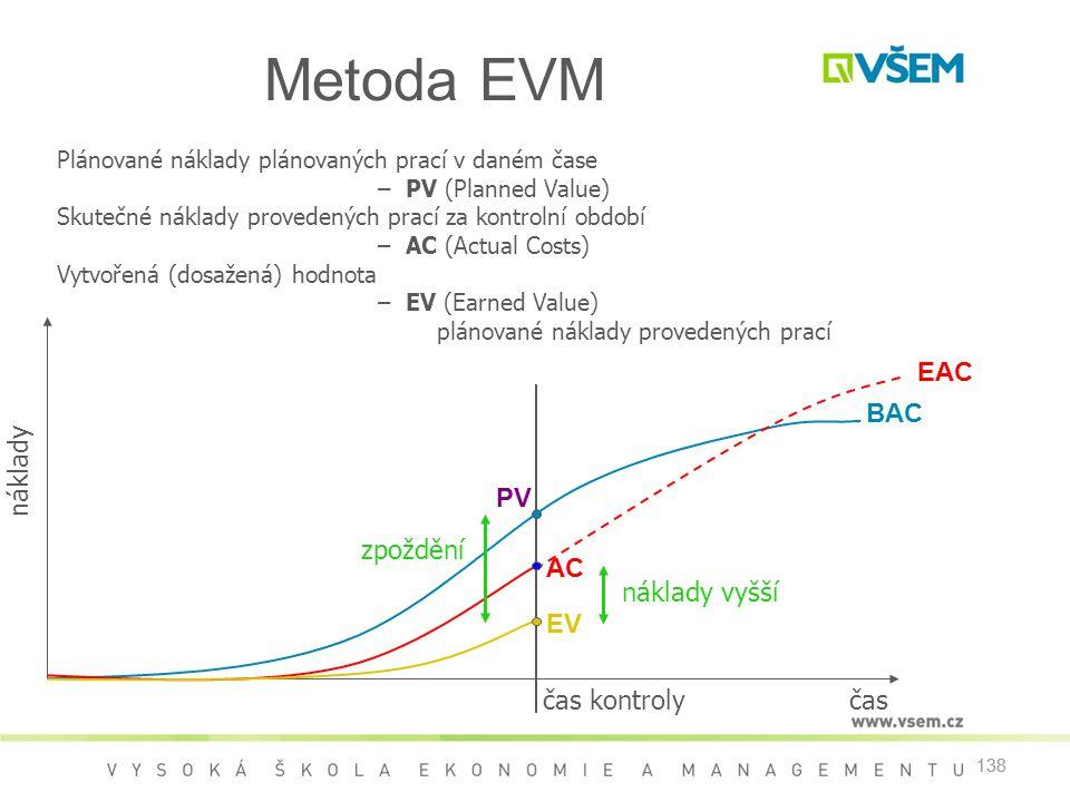 Metoda EVM EAC BAC náklady PV zpoždění AC náklady vyšší EV