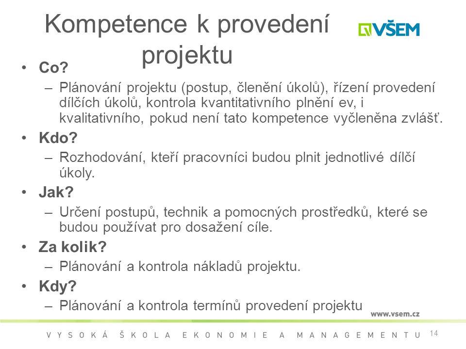 Kompetence k provedení projektu