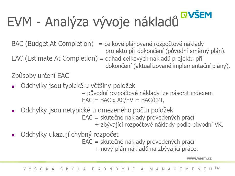 EVM - Analýza vývoje nákladů