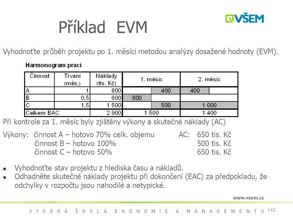 Příklad EVM Vyhodnoťte průběh projektu po 1. měsíci metodou analýzy dosažené hodnoty (EVM).