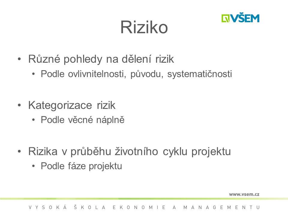 Riziko Různé pohledy na dělení rizik Kategorizace rizik