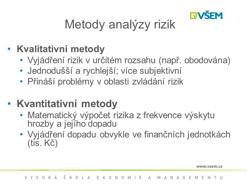 Metody analýzy rizik Kvantitativní metody Kvalitativní metody