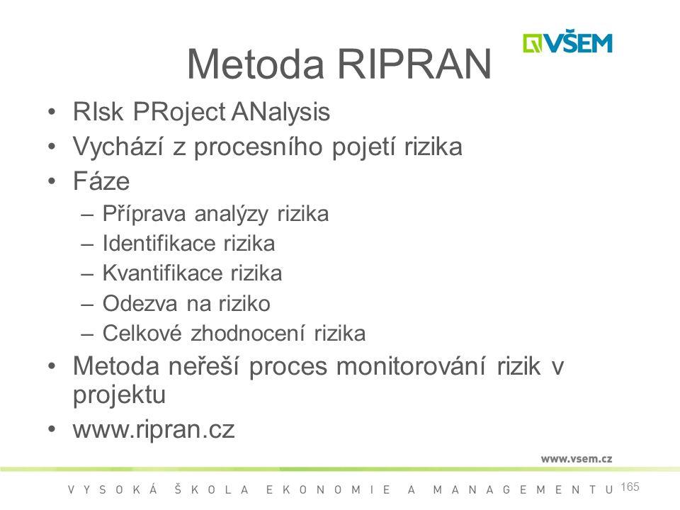 Metoda RIPRAN RIsk PRoject ANalysis Vychází z procesního pojetí rizika