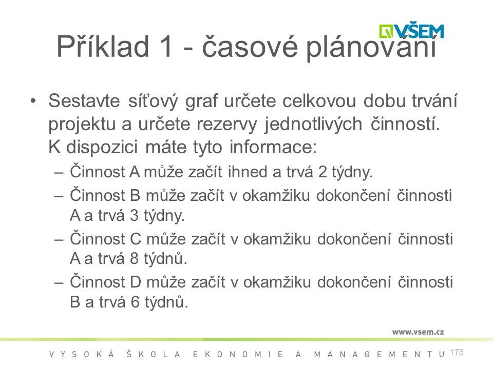 Příklad 1 - časové plánování