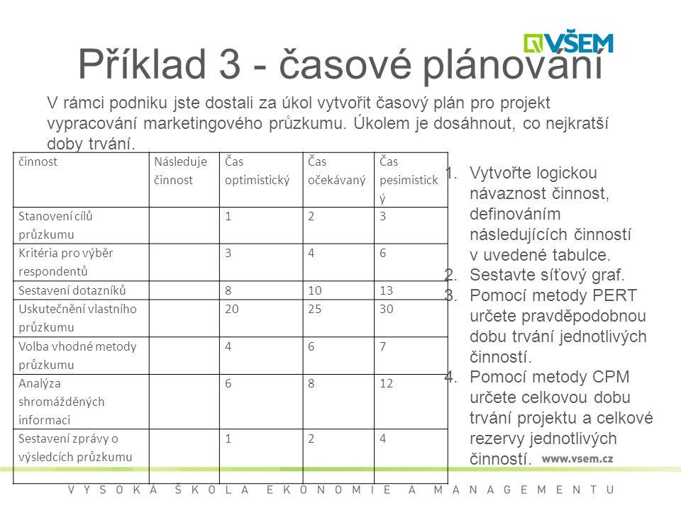 Příklad 3 - časové plánování
