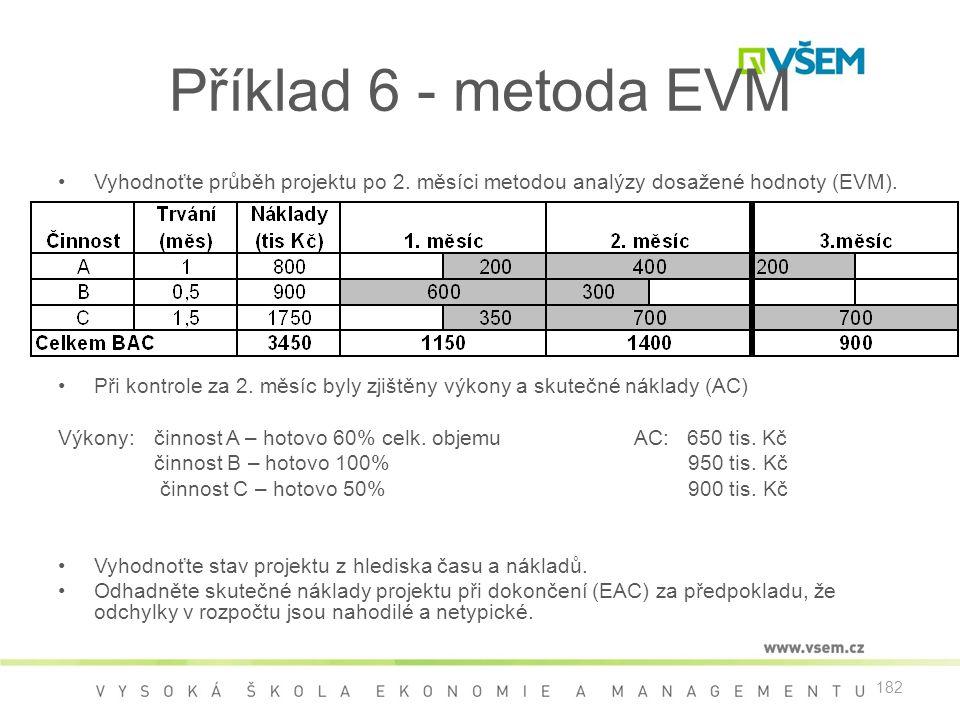 Příklad 6 - metoda EVM Vyhodnoťte průběh projektu po 2. měsíci metodou analýzy dosažené hodnoty (EVM).