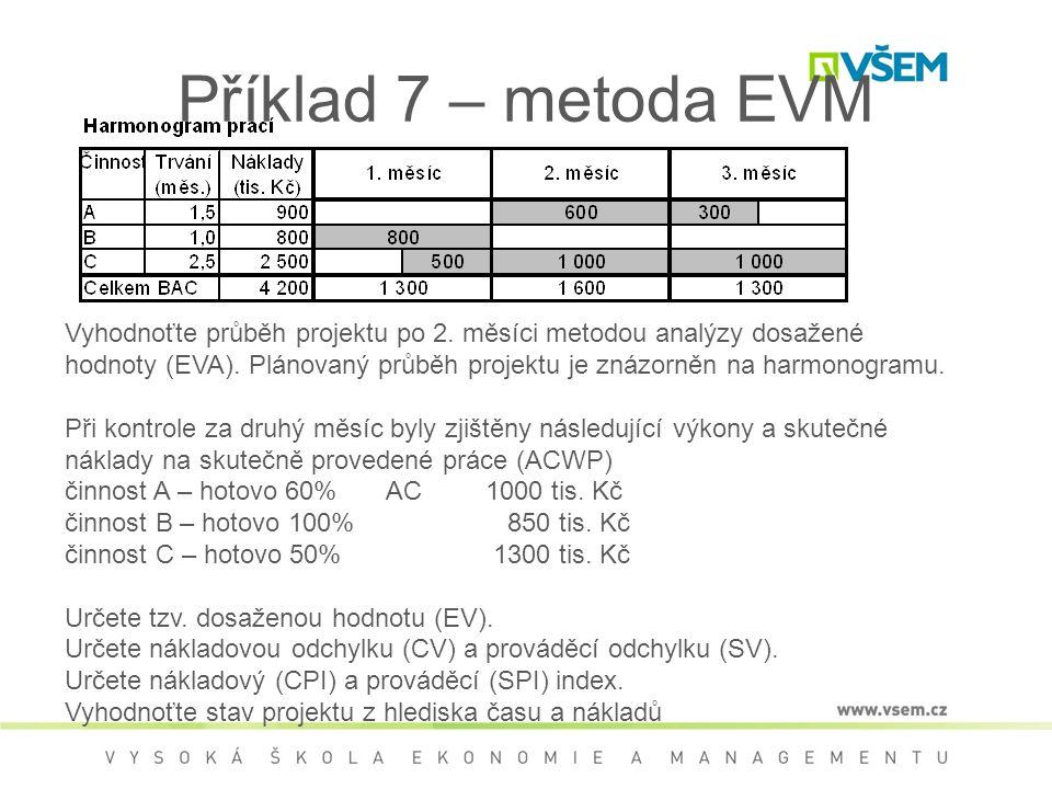 Příklad 7 – metoda EVM