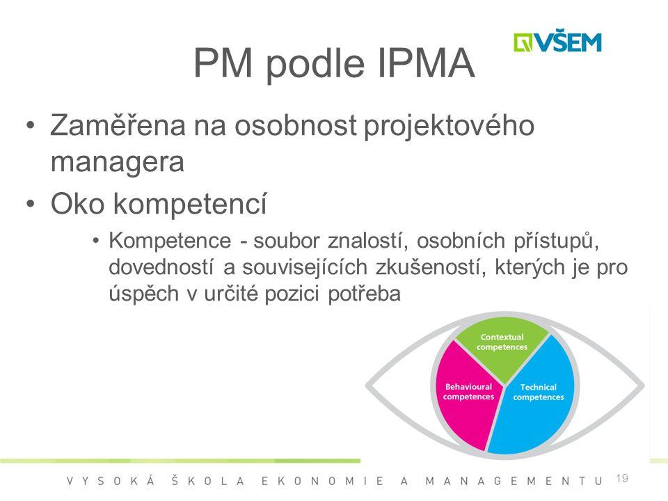PM podle IPMA Zaměřena na osobnost projektového managera