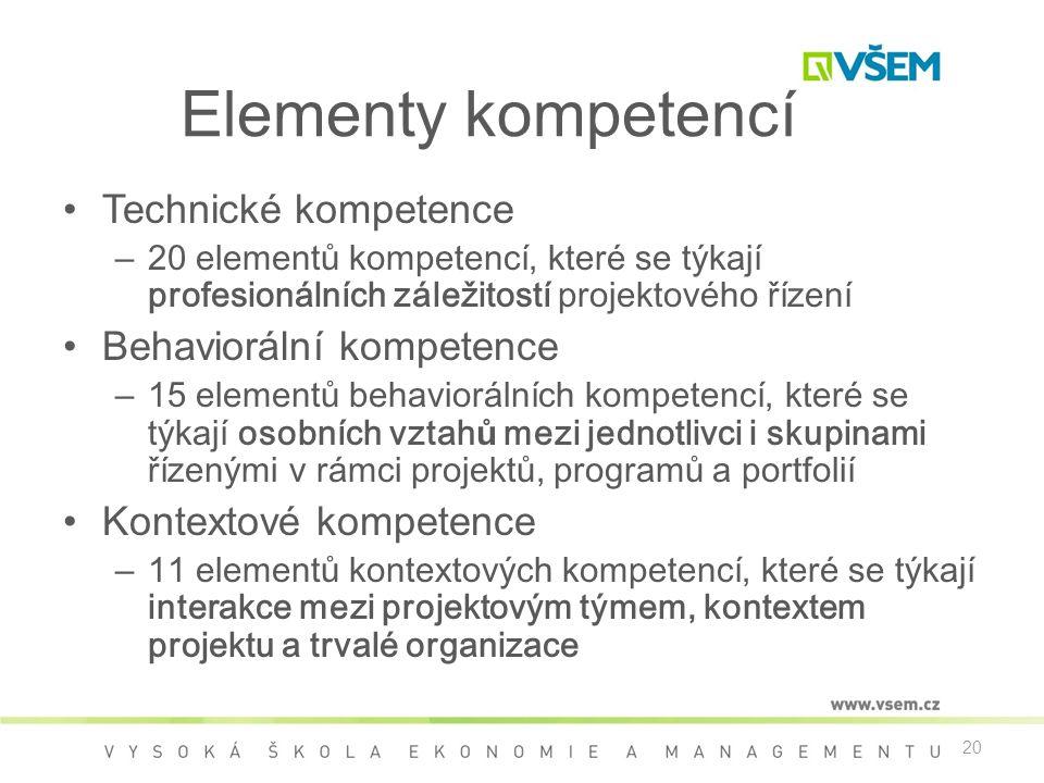 Elementy kompetencí Technické kompetence Behaviorální kompetence