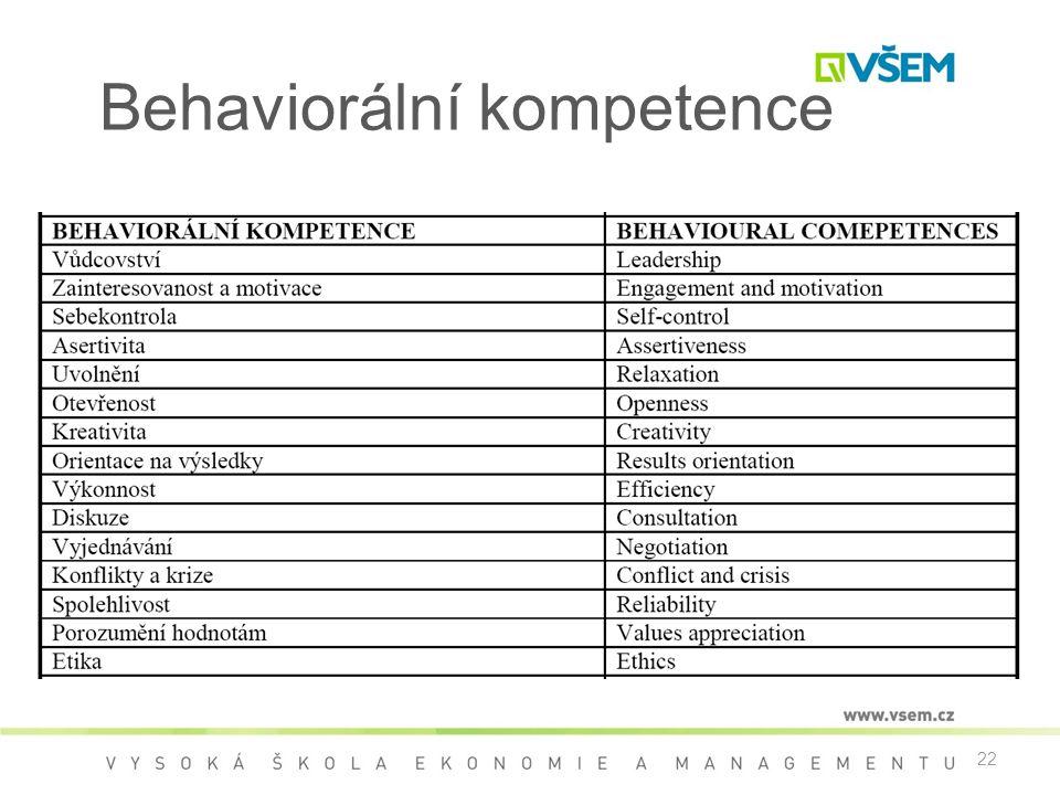 Behaviorální kompetence