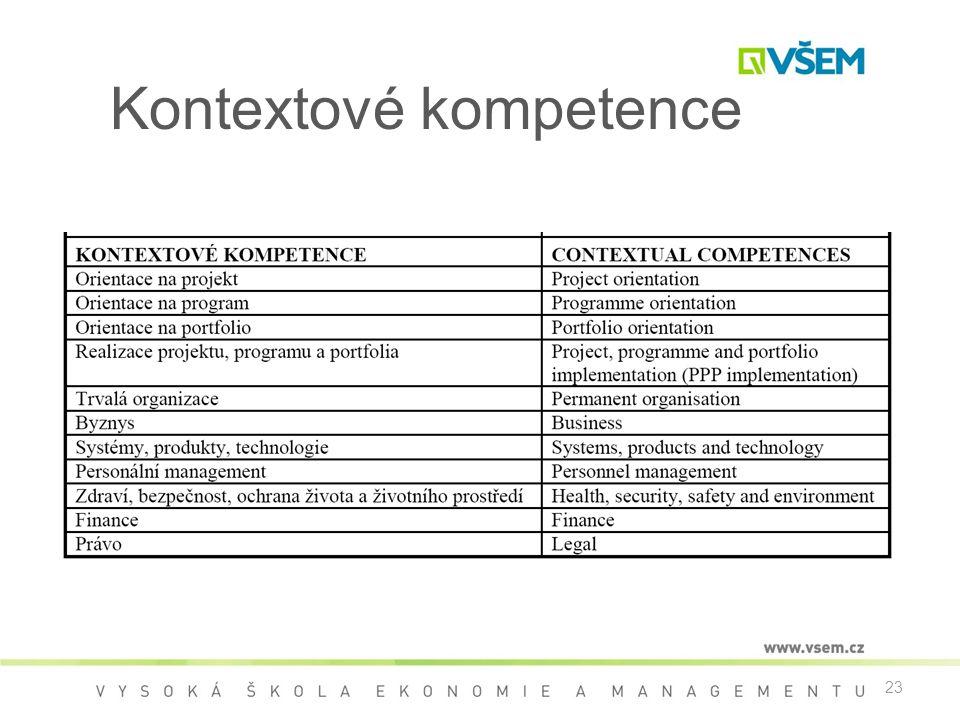 Kontextové kompetence