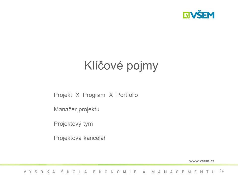 Klíčové pojmy Projekt X Program X Portfolio Manažer projektu