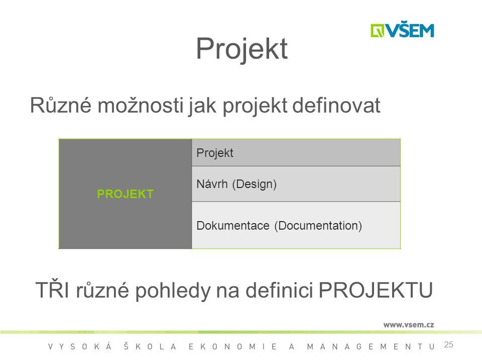 Projekt Různé možnosti jak projekt definovat