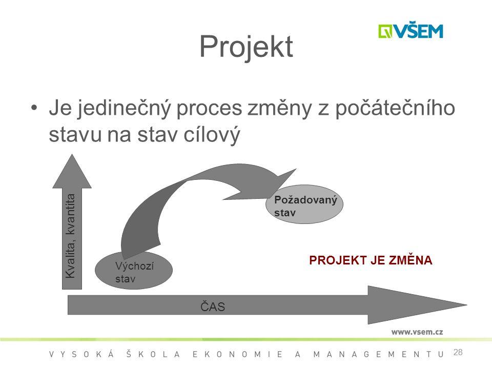 Projekt Je jedinečný proces změny z počátečního stavu na stav cílový