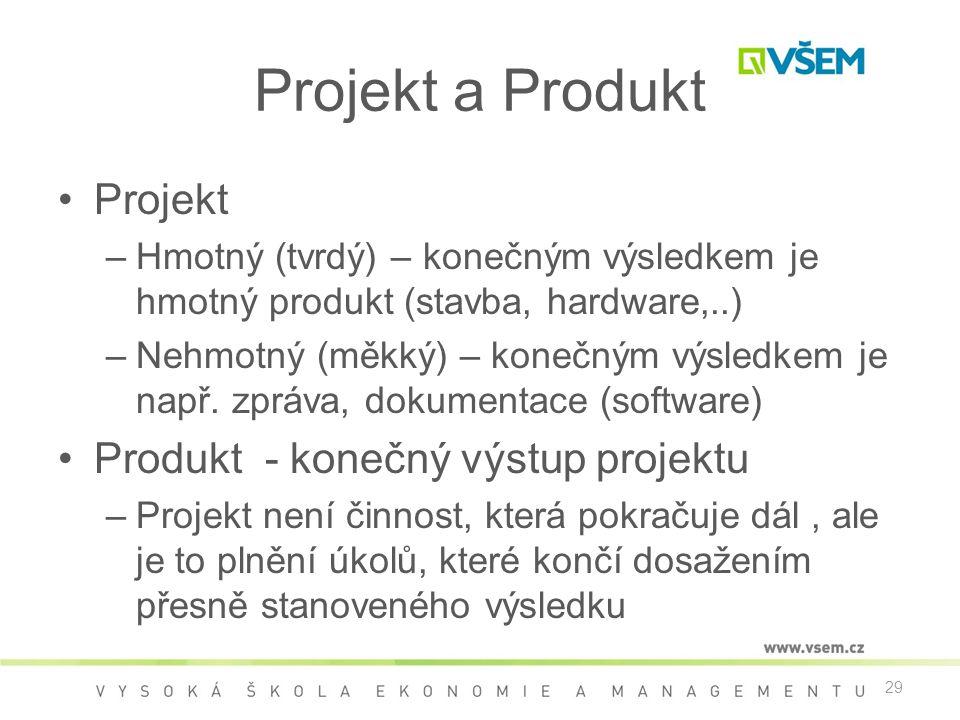 Projekt a Produkt Projekt Produkt - konečný výstup projektu