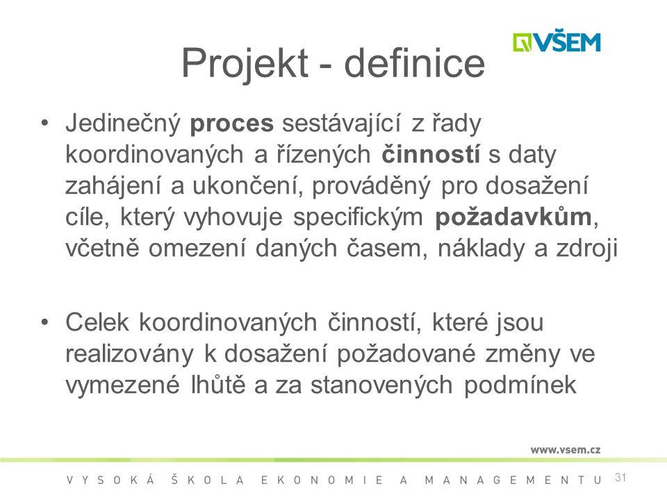 Projekt - definice