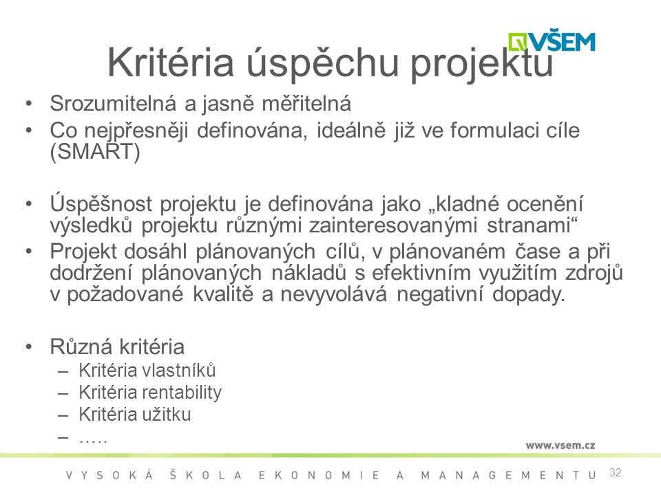 Kritéria úspěchu projektu