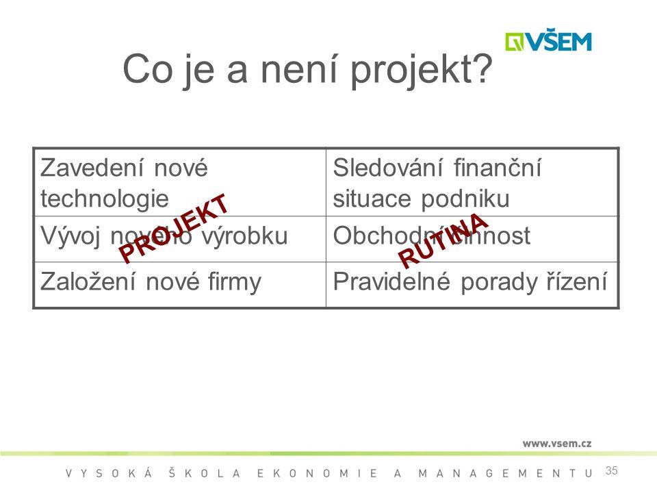 Co je a není projekt Zavedení nové technologie