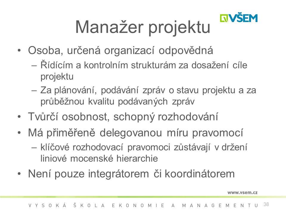 Manažer projektu Osoba, určená organizací odpovědná