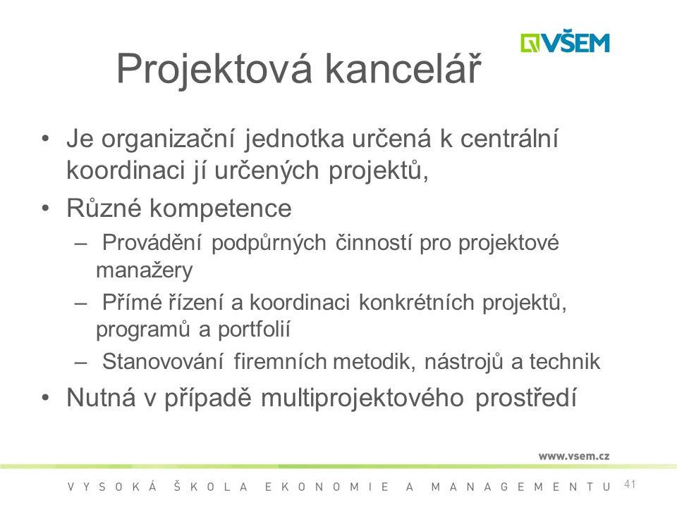 Projektová kancelář Je organizační jednotka určená k centrální koordinaci jí určených projektů, Různé kompetence.