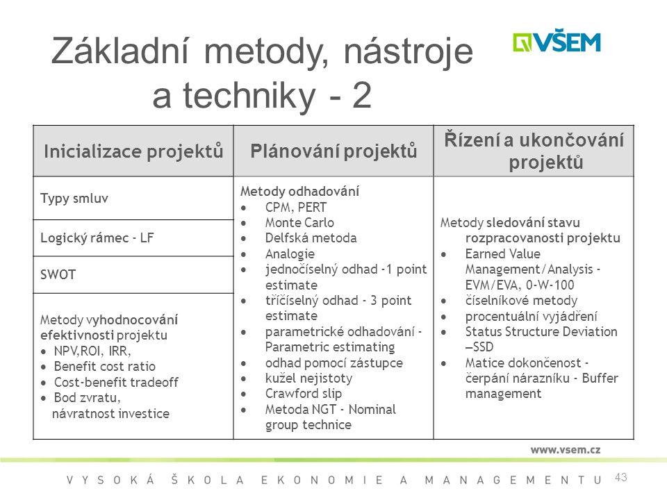 Základní metody, nástroje a techniky - 2