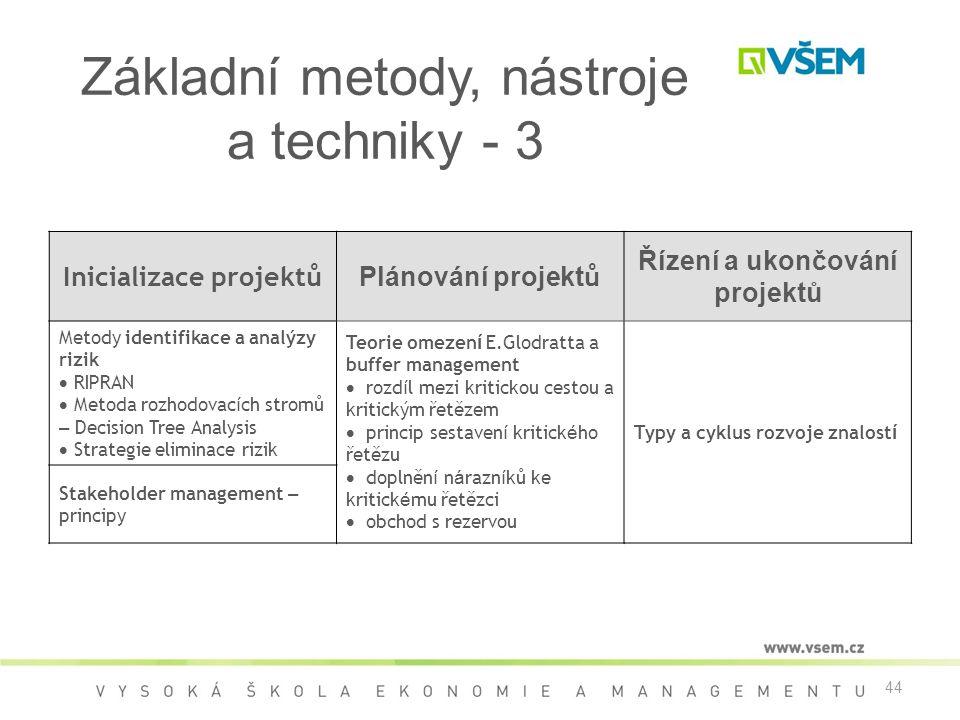 Základní metody, nástroje a techniky - 3