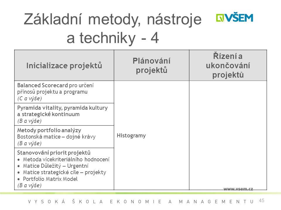 Základní metody, nástroje a techniky - 4
