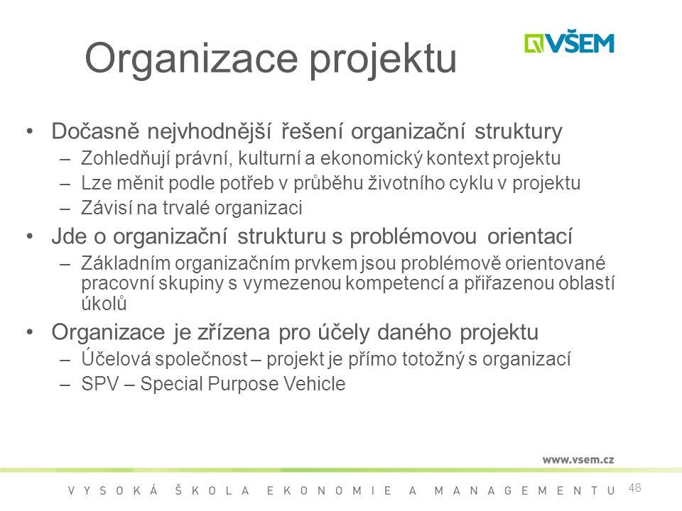 Organizace projektu Dočasně nejvhodnější řešení organizační struktury