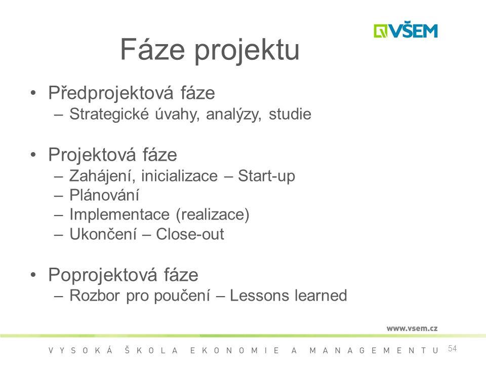 Fáze projektu Předprojektová fáze Projektová fáze Poprojektová fáze