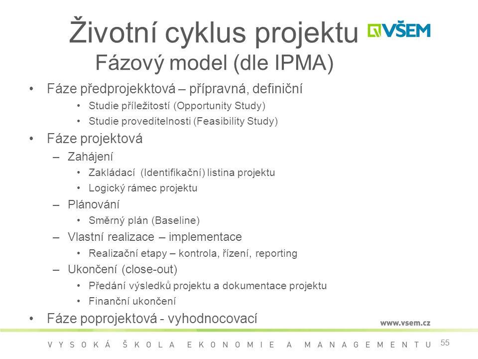 Životní cyklus projektu Fázový model (dle IPMA)
