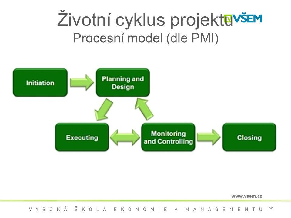 Životní cyklus projektu Procesní model (dle PMI)