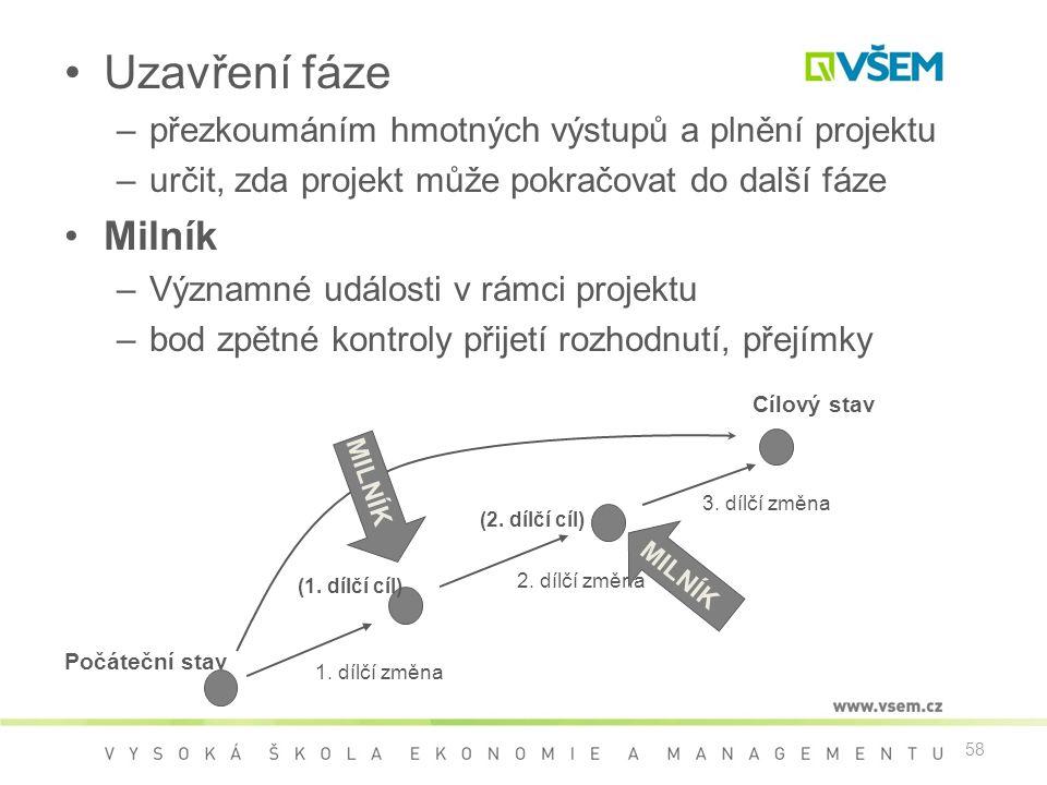 Uzavření fáze Milník přezkoumáním hmotných výstupů a plnění projektu