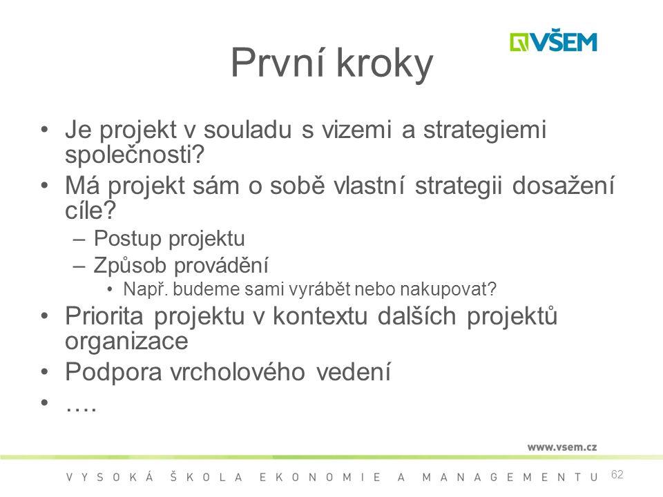 První kroky Je projekt v souladu s vizemi a strategiemi společnosti