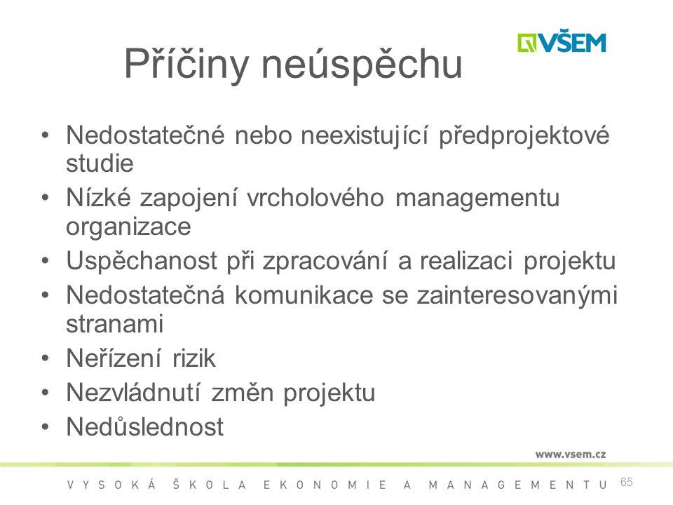 Příčiny neúspěchu Nedostatečné nebo neexistující předprojektové studie
