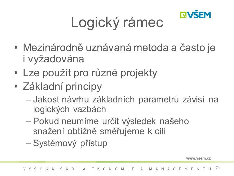 Logický rámec Mezinárodně uznávaná metoda a často je i vyžadována
