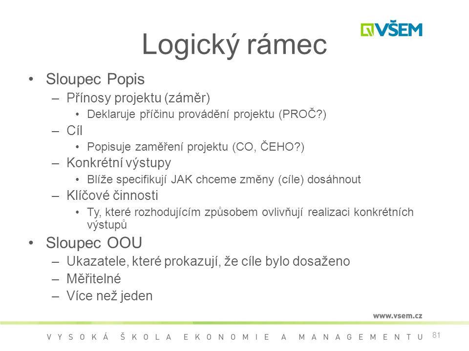 Logický rámec Sloupec Popis Sloupec OOU Přínosy projektu (záměr) Cíl