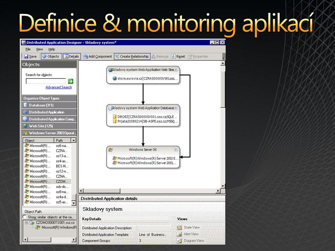 Definice & monitoring aplikací