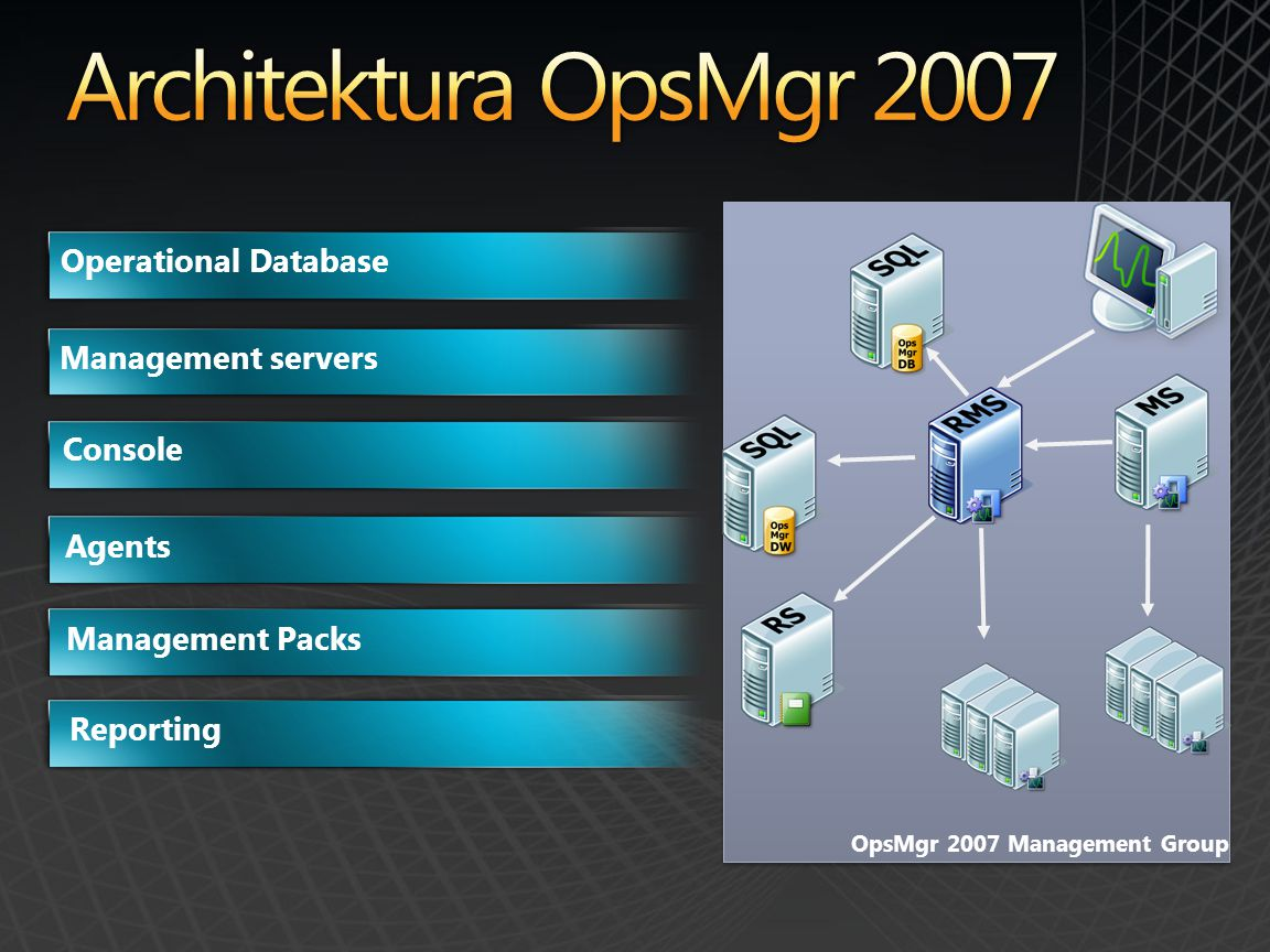 Architektura OpsMgr 2007 Operational Database Management servers
