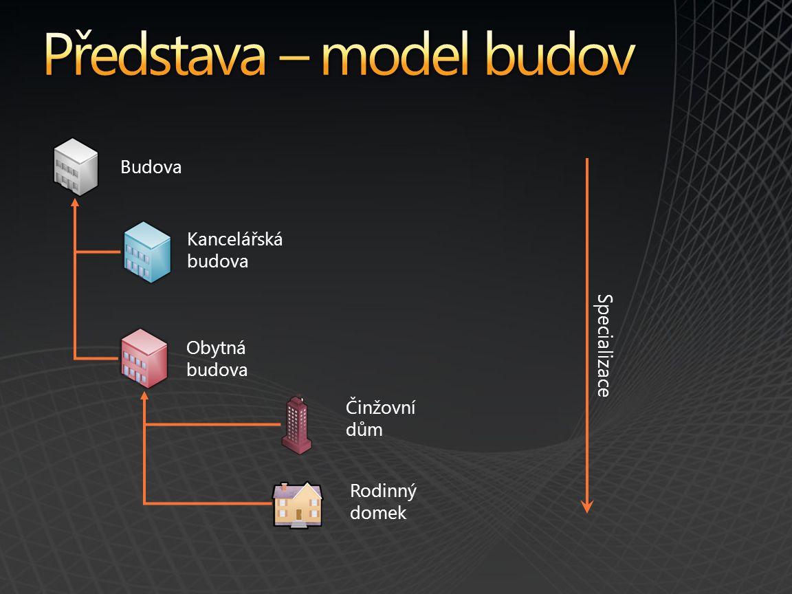 Představa – model budov