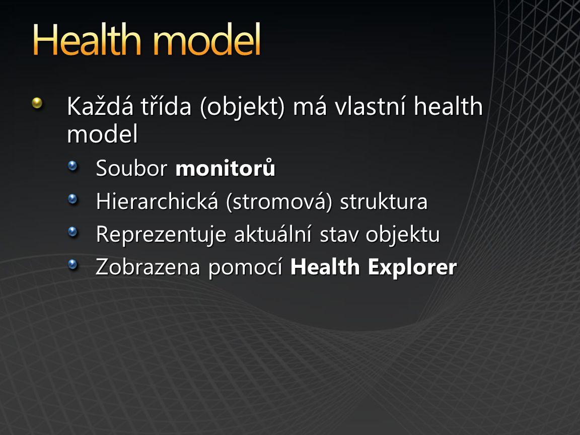 Health model Každá třída (objekt) má vlastní health model