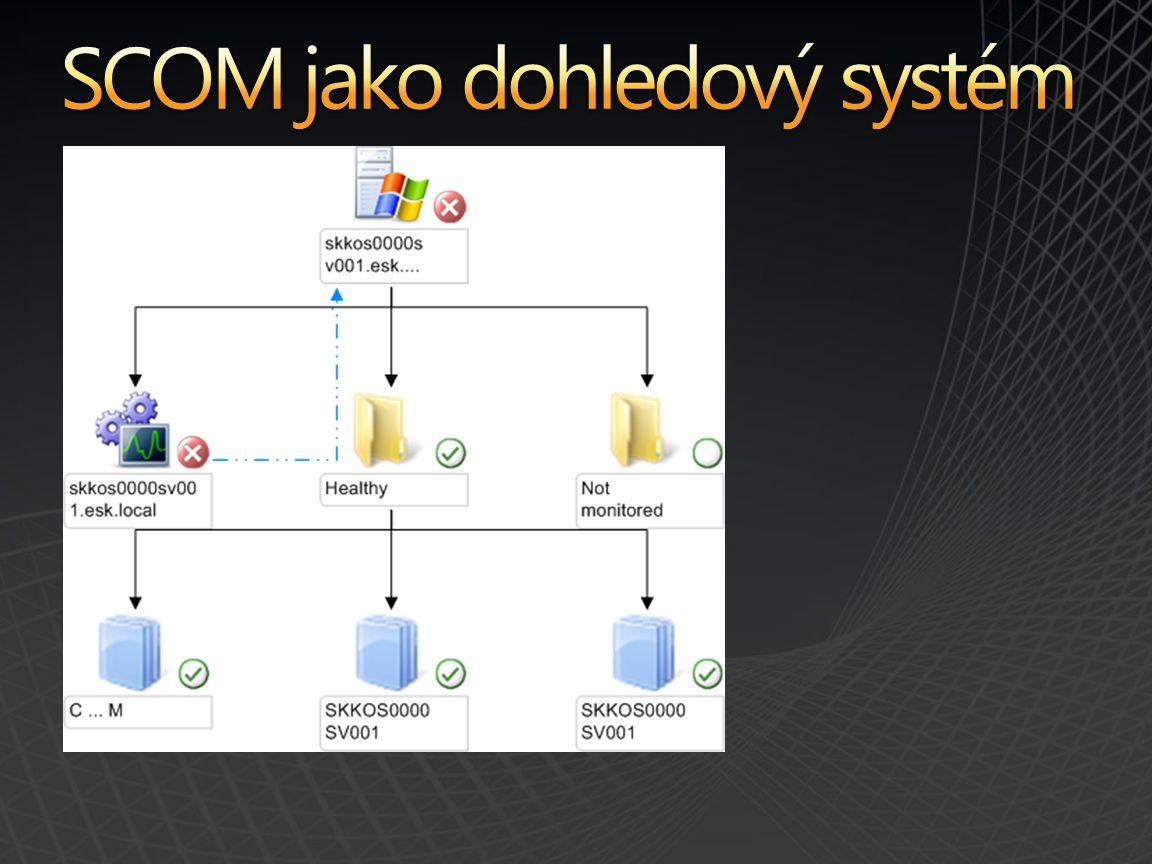 SCOM jako dohledový systém