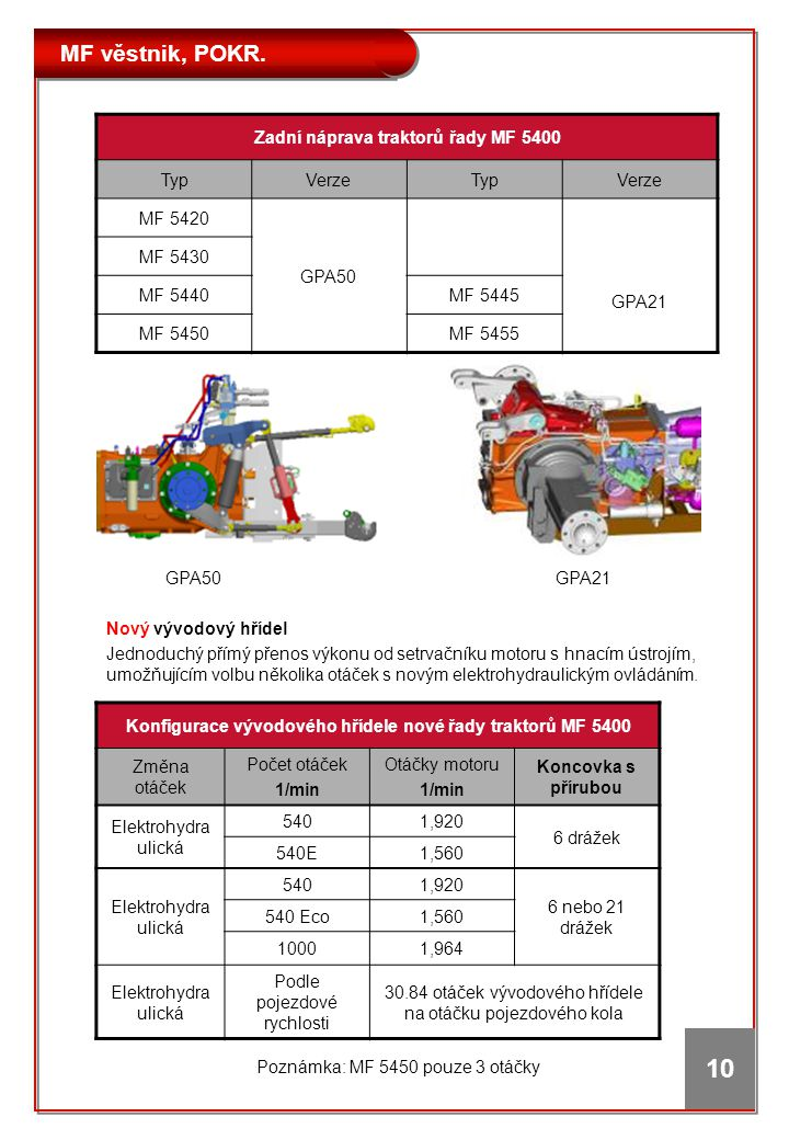 Zadní náprava traktorů řady MF 5400 Typ Verze MF 5420 GPA50 GPA21