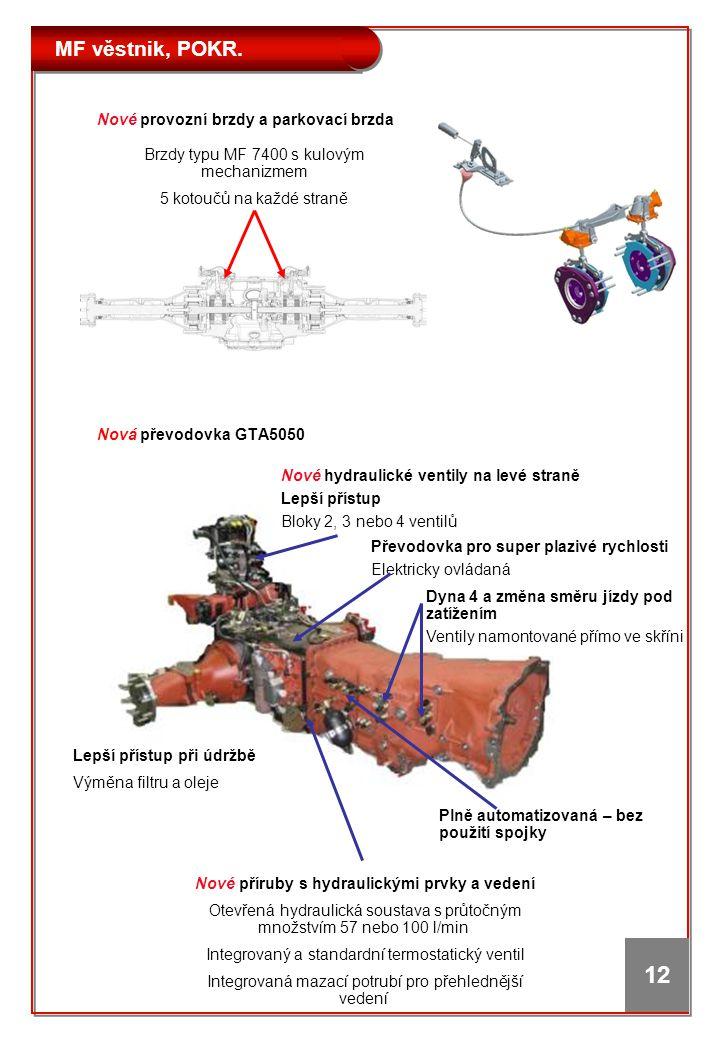 Nové příruby s hydraulickými prvky a vedení