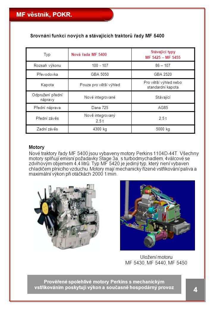 Srovnání funkcí nových a stávajících traktorů řady MF 5400